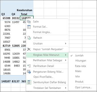 Bidang nilai numerik di PivotTable menggunakan Sum secara default