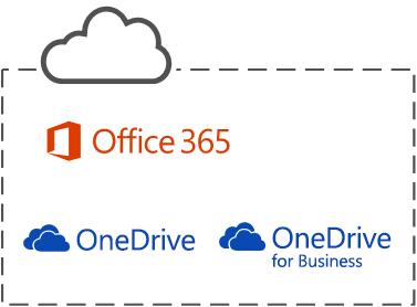 Layanan awan Microsoft tiga