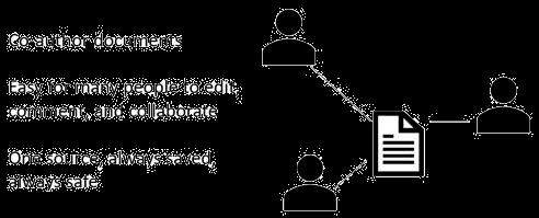 Berbagi, menulis bersama, dan berkomentar di PowerPoint online