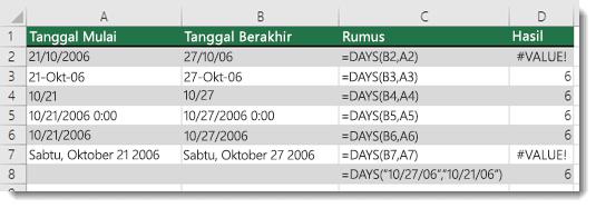 Output berbagai fungsi DAYS