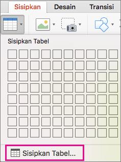 Menu opsi Sisipkan Tabel