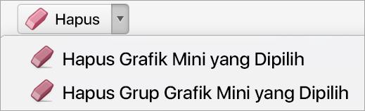 Opsi untuk menghapus grafik Mini