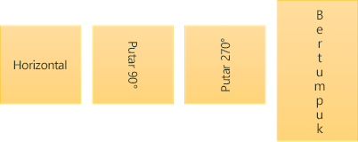 Contoh arah teks: horizontal, diputar, dan tumpuk