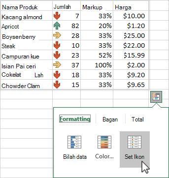 Menggunakan Analisis Cepat untuk menyoroti data