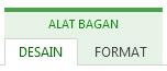 Tab Desain dan Format untuk Alat Bagan