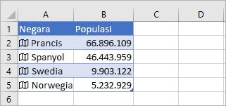 Kolom baru ditambahkan, nilai berasal dari data tertaut