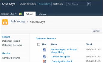 Situs Saya SharePoint 2010