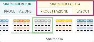 Gruppo Stili tabella della scheda Progettazione Strumenti tabella