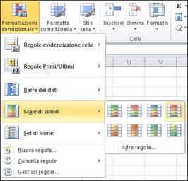 scale di colori per la formattazione condizionale