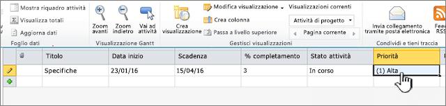 Inserire il titolo, le date e lo stato dell'attività del progetto