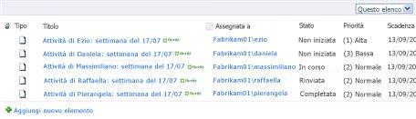 Visualizzazioni elenco di SharePoint Designer