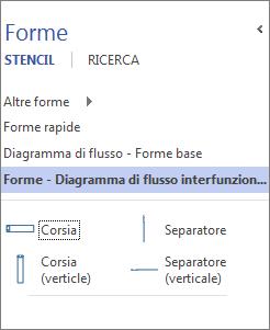 Forma Corsia
