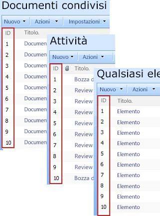 Colonna ID visualizzata in vari elenchi di SharePoint