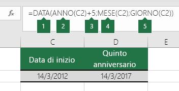 Calcolare una data in base a un'altra data