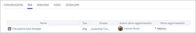 Fare clic su file per visualizzare tutti i file creati dall'utente