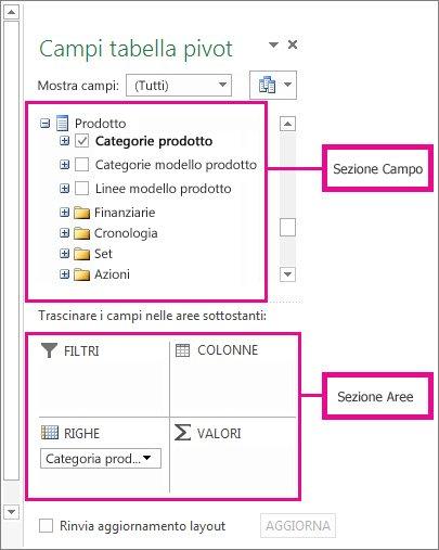elenco campi con i campi di dati esterni