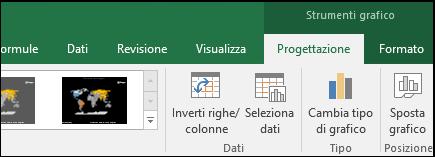 Strumenti della barra multifunzione Grafico a mappa di Excel