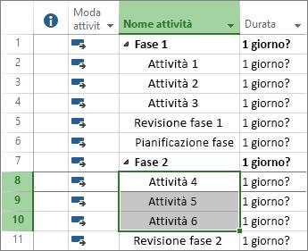 Screenshot di attività delineate in un piano di progetto.