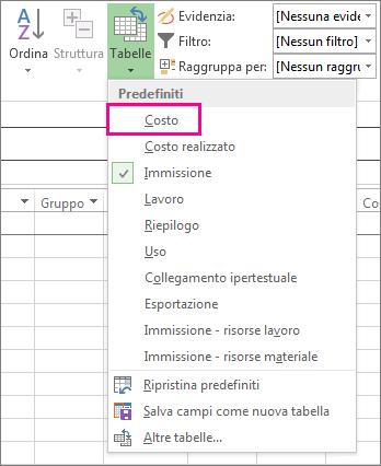 Tabella Costo nel menu Tabelle
