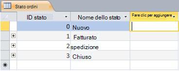Colonna Fare clic per aggiungere nella visualizzazione Foglio dati