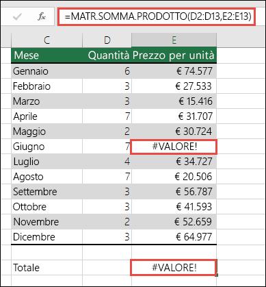 La formula nella cella E15 mostra un errore #VALORE! perché è presente un errore #VALORE! nella colonna E.