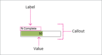 Callout della barra dei dati contenente l'etichetta e il valore
