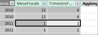 Colonna TrimestreFiscale