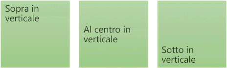 Tre opzioni di allineamento del testo verticale: superiore, centrale e inferiore