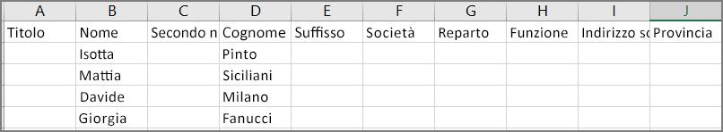 Esempio di file CSV dopo l'esportazione dei contatti da Outlook