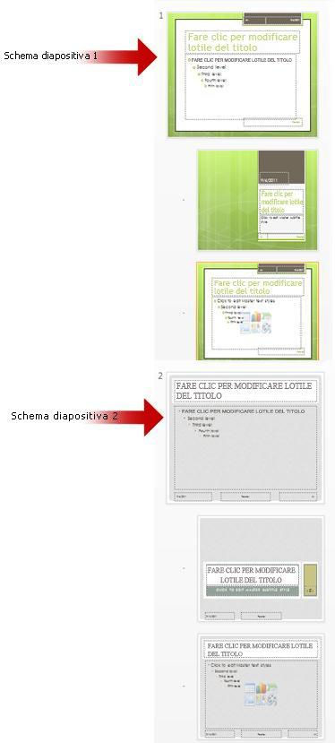 Più schemi diapositiva