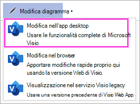 Modificare il diagramma in Visio