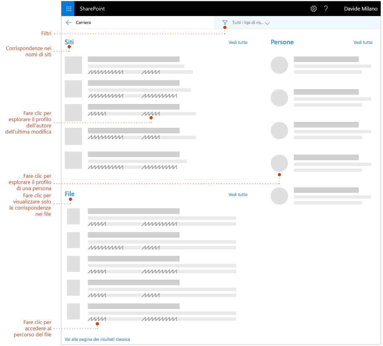 Schermata della ricerca dei risultati della pagina con puntatori agli elementi da esplorare.