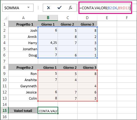 Usare la funzione CONTA.VALORI per contare all'interno di 2 intervalli di celle