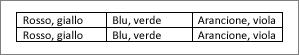 Esempio di tabella convertita