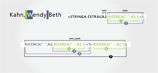 formula per l'estrazione del cognome dell'esempio 4: auricchio, jose luis.