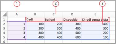 Campi di dati in Excel