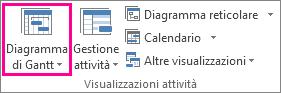 Pulsante Diagramma di Gantt nella scheda Visualizza