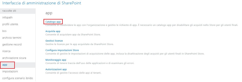 Screenshot delle categorie di app nell'interfaccia di amministrazione di SharePoint.