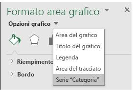 Selezione di Opzione serie del grafico a mappa di Excel