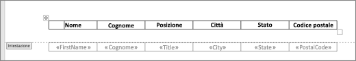 Titolo della tabella all'interno di un'intestazione, una tabella nel corpo