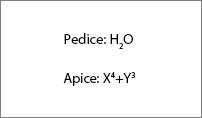 Esempio di apice e pedice