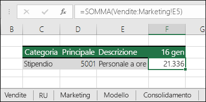 Formula di riferimento foglio 3D di Excel