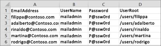 File di migrazione di esempio per Courier IMAP