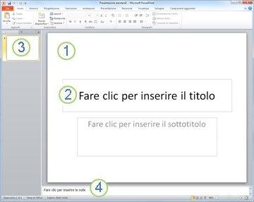 Area di lavoro, o visualizzazione Normale, di PowerPoint 2010 con quattro aree etichettate