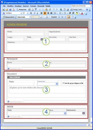 modello di modulo agenda riunione con quattro sezioni