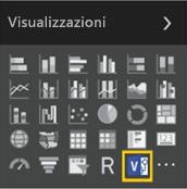 Icona del nuovo oggetto visivo personalizzato