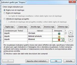 Immagine della finestra di dialogo Indicatori grafici