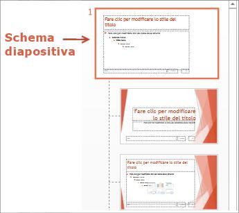 Selezionare lo Schema diapositiva