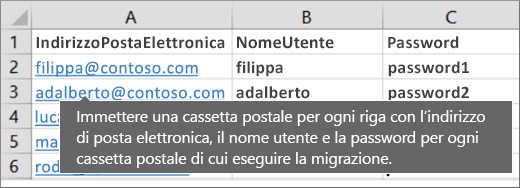 File di migrazione di esempio completo