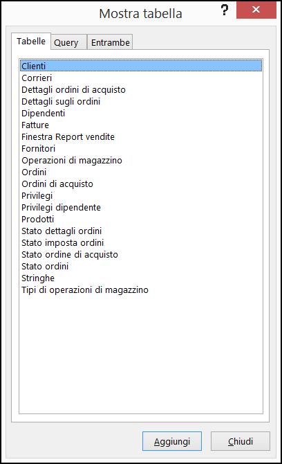 Finestra di dialogo Mostra tabella in Access, in cui sono visualizzati i nomi di tabella